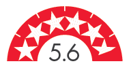 Rating 5.6