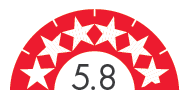 Rating 5.8
