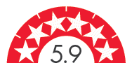Rating 5.9