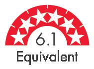 Rating 6.1